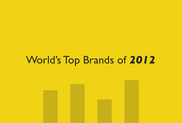 Best Brands In The World
