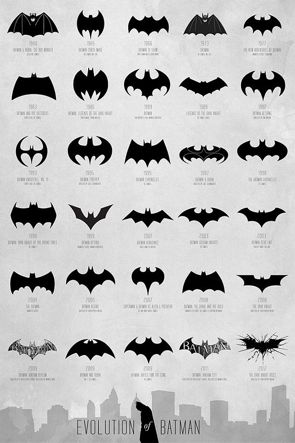 evolution of batman logo design