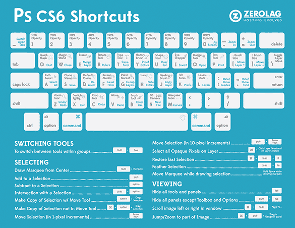 photoshop cs6 cheat sheet
